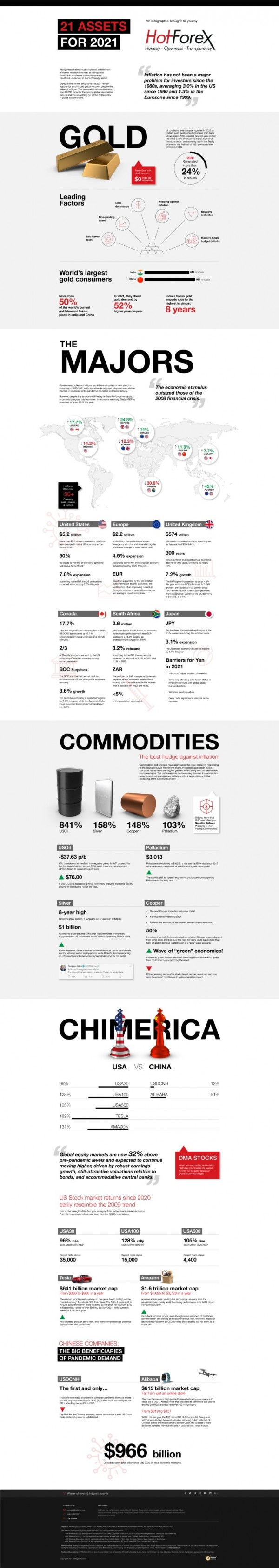 hot forex infographic