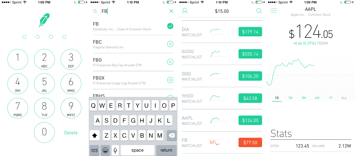 Robinhood Price List