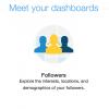 Twitter analytics dashboard